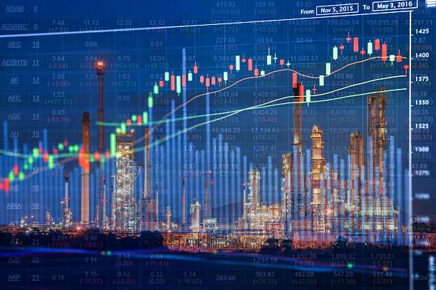 Как покупать нефть на форексе trend imperator v2 forex trading system for metatrader 4