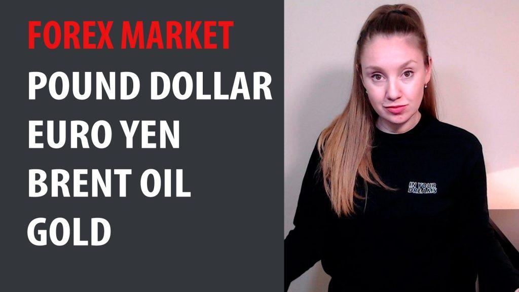Forex Market 27.04.20 - 01.05.20 Pound Dollar, Euro Yen, Brent Oil, Gold
