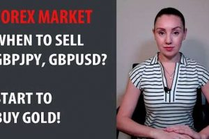 When to sell GBPJPY, GBPUSD? Start to buy GOLD!